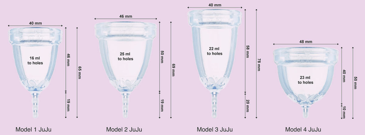 JuJu menstrual cups in the US size chart