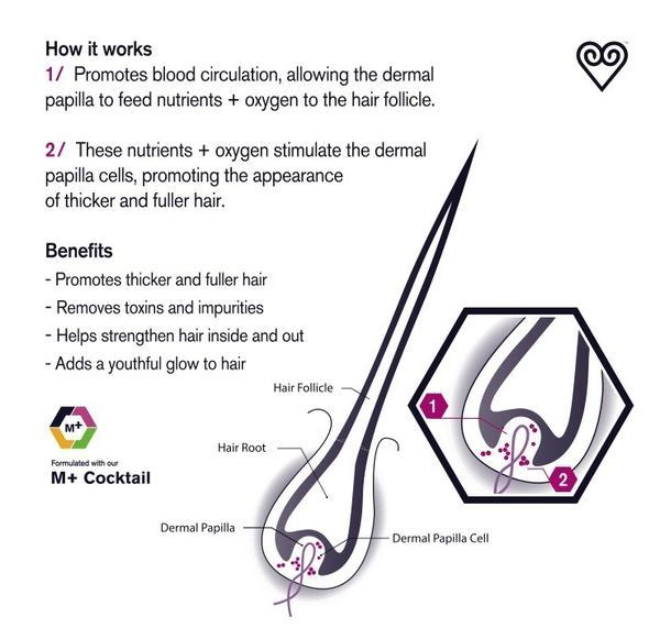 Brand With A Heart Rejuvenating Scalp Treatment - Beaut