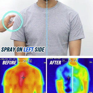 Instant Freeze Cooling Spray