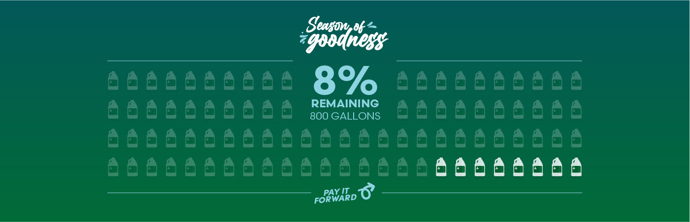 Season of Goodness | Spread Love, Not Germs