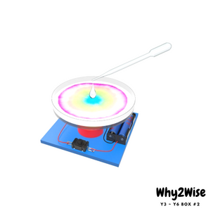 [Online Learning] Y3~Y6 Science Box #2 *pay with Creative Kids - Why2Wise