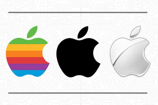 The Evolution of the Mac - banner