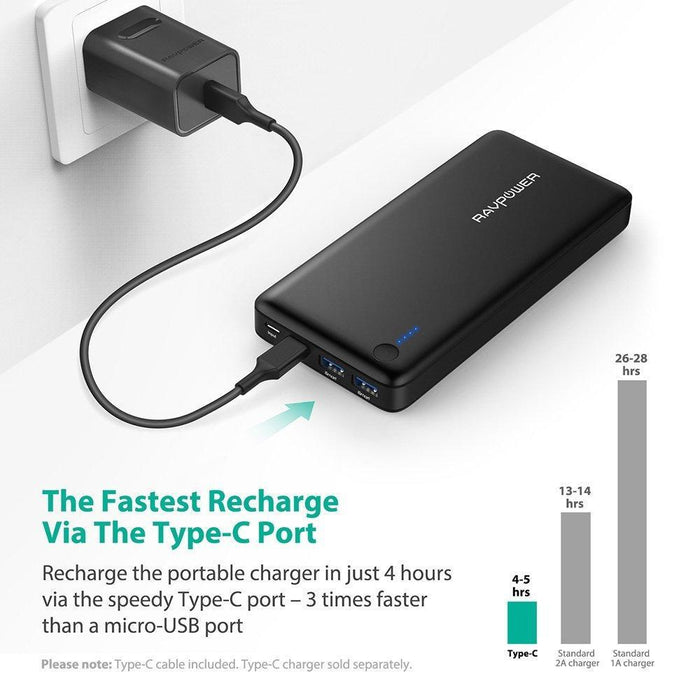 PD USB 20100mAh Hub Type-C External Battery Charger - Poundit