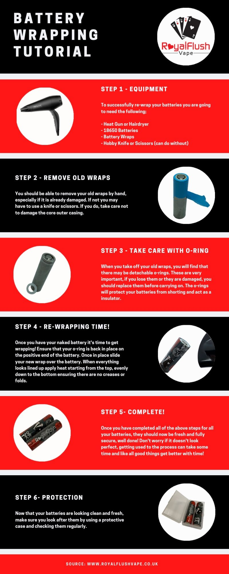 18650 Battery Wrapping Infographic
