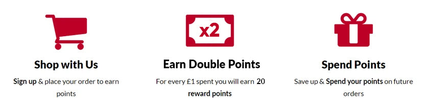 double-points