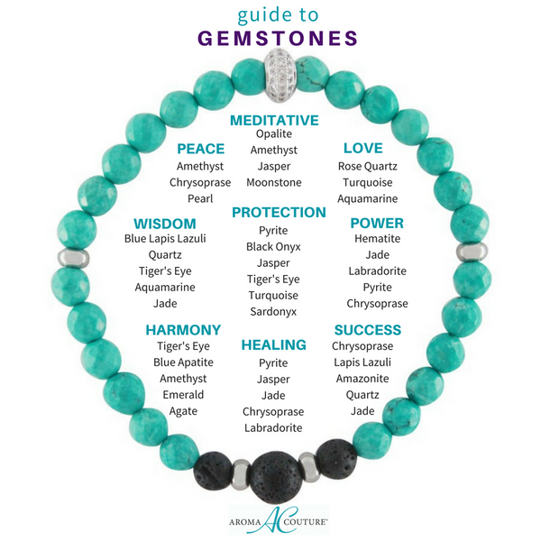 gemstone meaning diffuser jewelry aroma couture