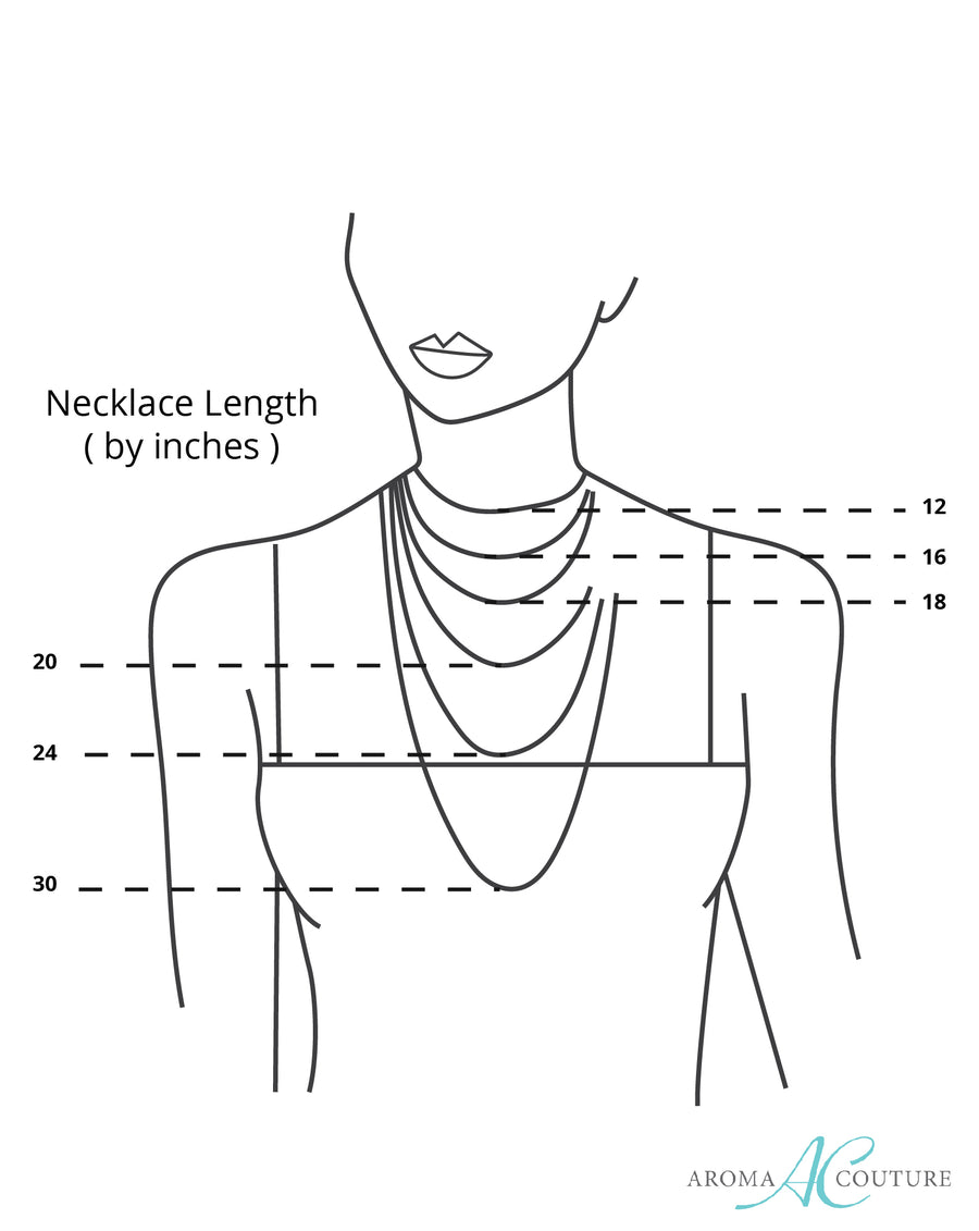 Necklace Chain Length Guide Chart Diagram Fit