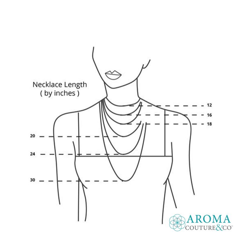 Necklace Diagram Chart