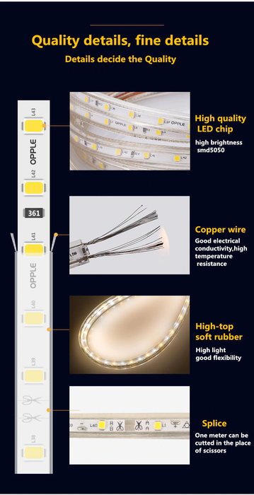 Outdoor Waterproof Led Strip