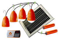 Introducing the EcoZoom Solar Family!