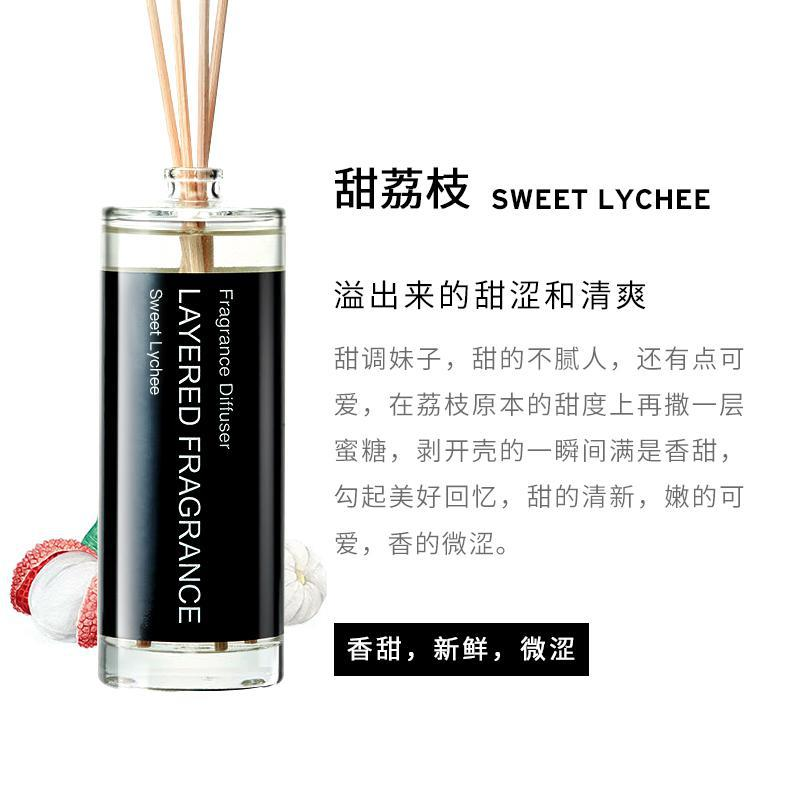 Load image into Gallery viewer, Layered Fragrance Diffuser 100ml Sugar Lychee 甜荔枝液体香薰