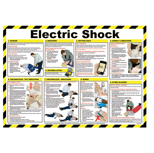 A2 Electric Shock Treatment Guide