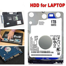 Load image into Gallery viewer, 100% NEW 1TB/2TB  2.5 Inch SATA Interface Hard Drive Disk/HDD for Laptop /Notebook Computer
