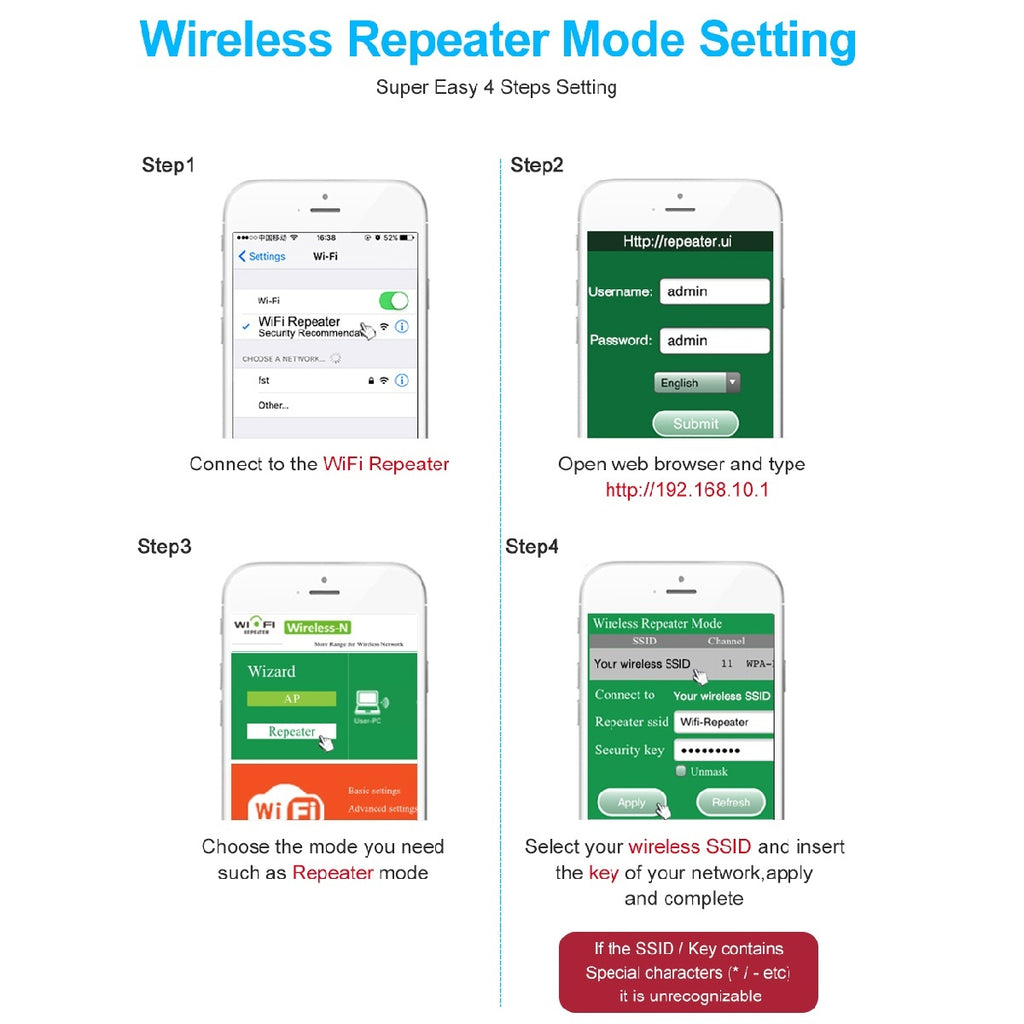 300Mbps Wireless Wifi Repeater WLAN-Repeater 2.4G 802.11 AP r¨¦p¨¦teur de r¨¦seau Router Signal Booster Extender Amplifier  Color: White/Black