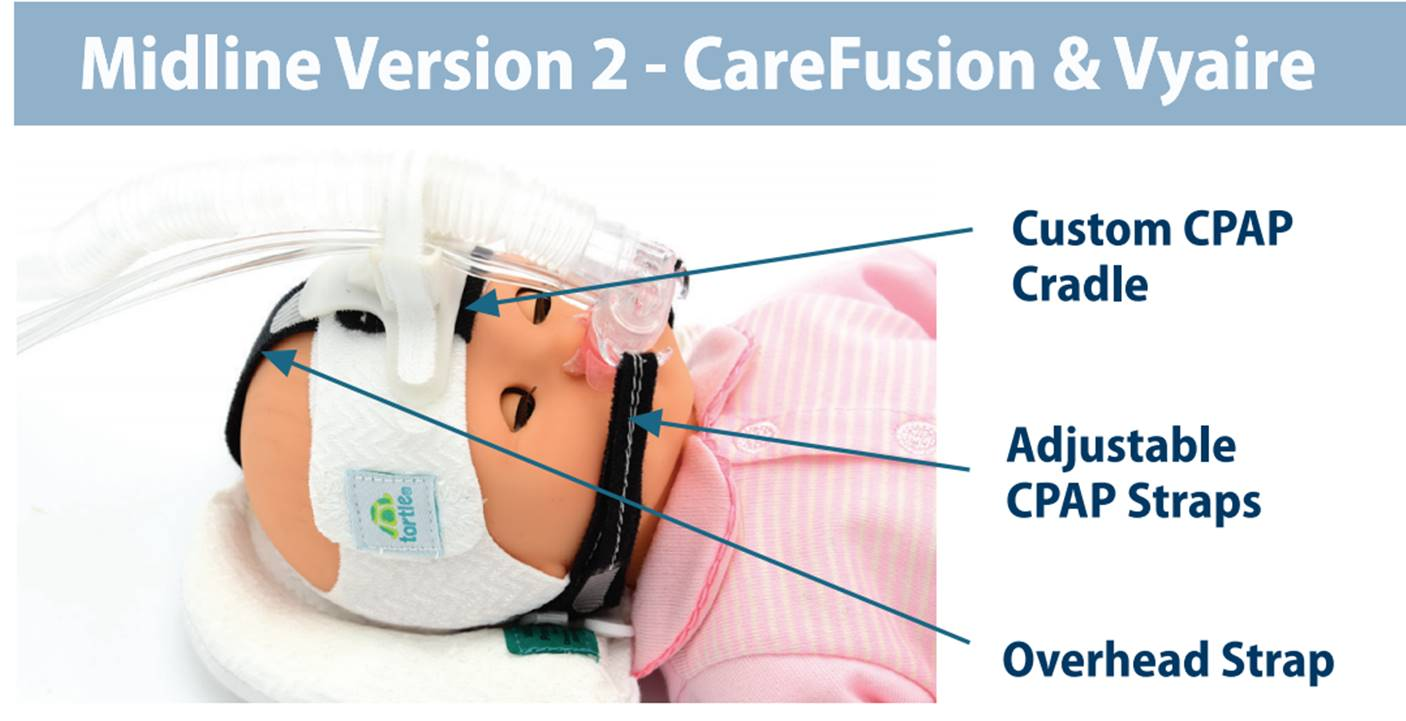 Tortle midliner for IVH and NICU babies neuro protective with care fusion