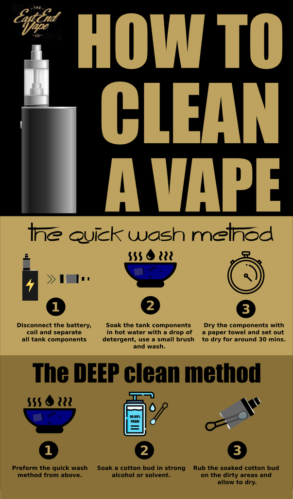 How to Clean a Vape