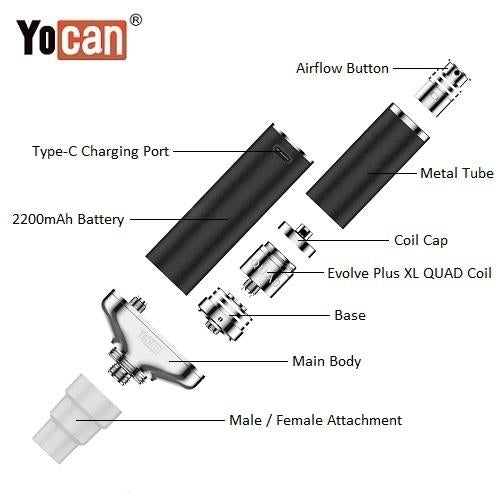 3 Yocan Torch XL 2020 Edition Exploded View Yocan Wholesale