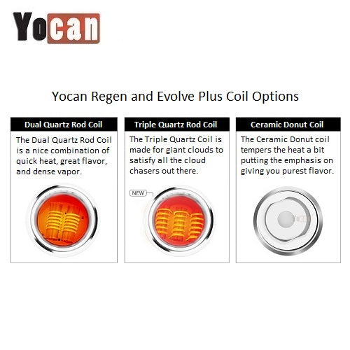 Yocan Evolve Plus and Regen Replacement Coils