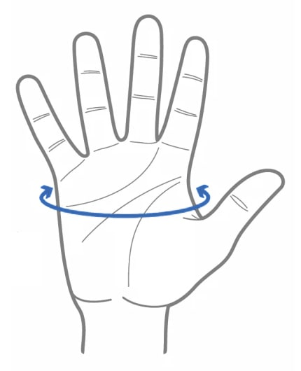 Hand Size Measurement guide for Mens & Unisex Gloves