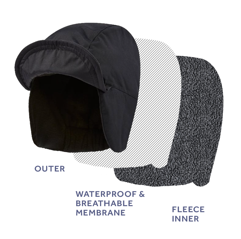 100%-waterproof-and-windproof