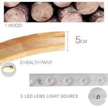 Load image into Gallery viewer, 5cm ultra-thin LED ceiling lighting