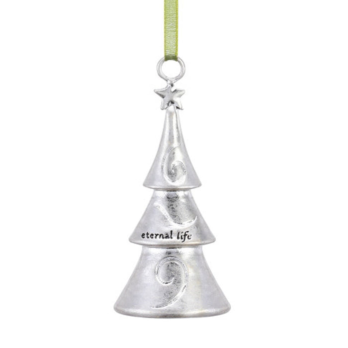 Meaning of Christmas Tree Ornament
