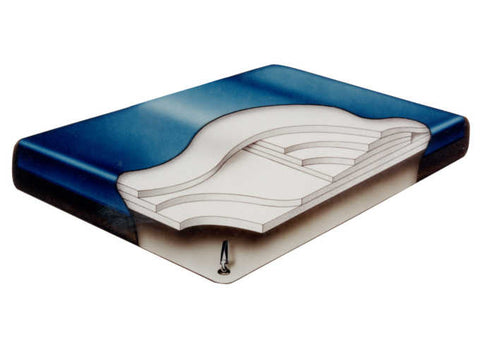 Boyd Fiber 3500 Hardside Waterbed Mattress
