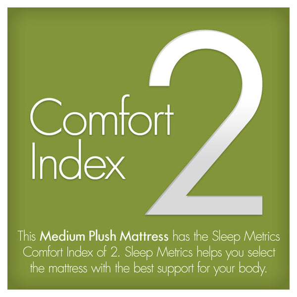 Sleep Metrics®  II