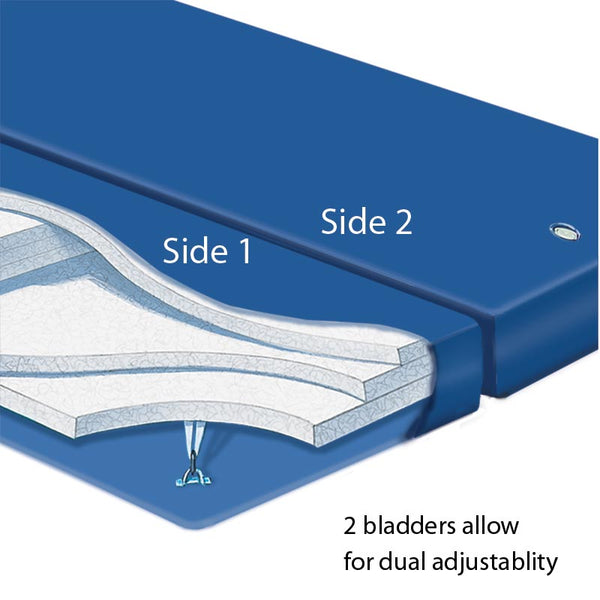 Dual Venus 3 Replacement Bladder