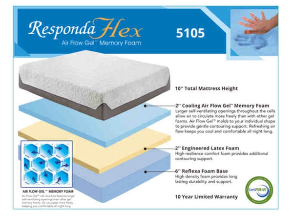 "10"" Memory Foam Mattress by Boyd Sleep"