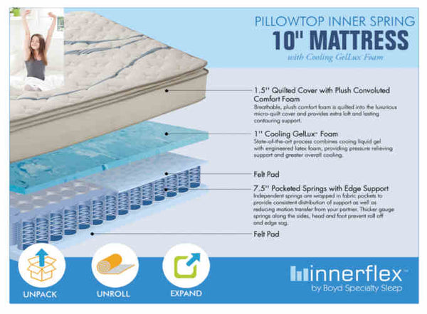 "InnerFlex™ 10"" Pillow Top InnerSpring Mattress 8010"