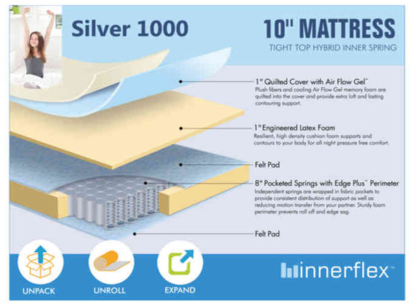 Queen Silver 1000 Firm Mattress