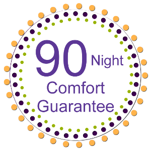 90 Night Comfort Guarantee