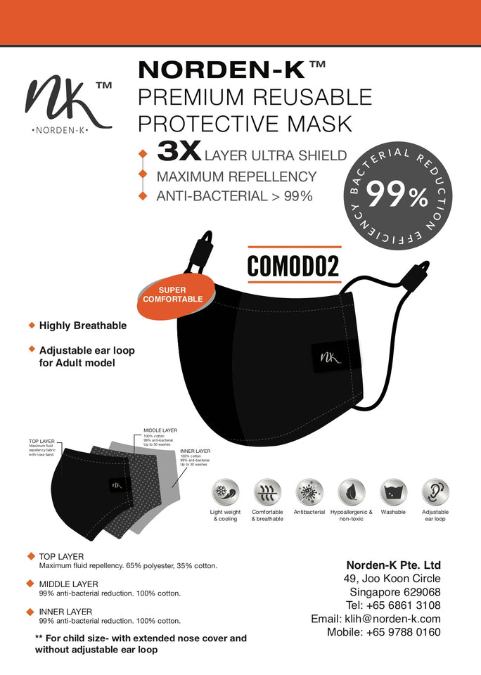 Reusable Adult Mask Black - Pack of 2