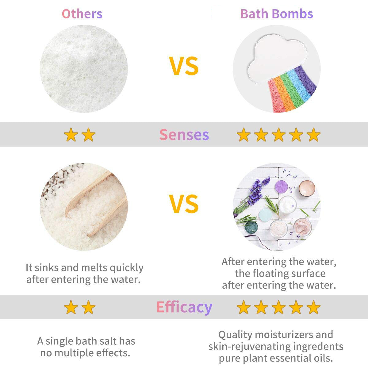 Rainbow Bath Bomb(BUY 3 FREE SHIPPING)