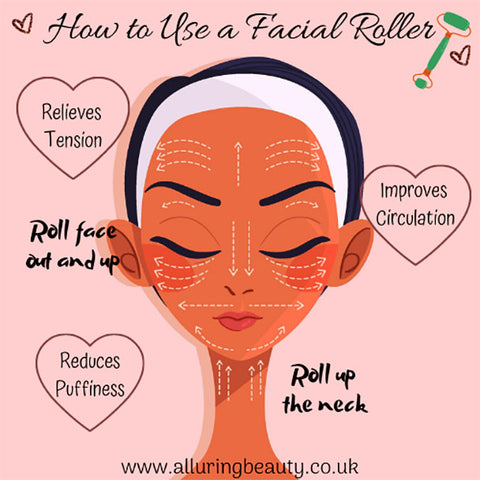 Face roller how to use