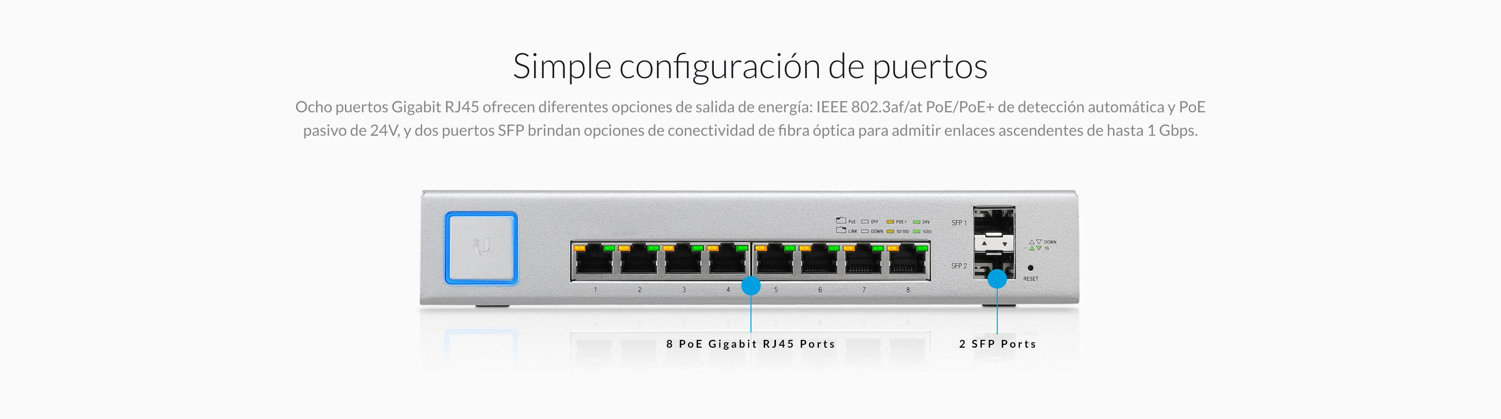 Ubiquiti switch8 150w features