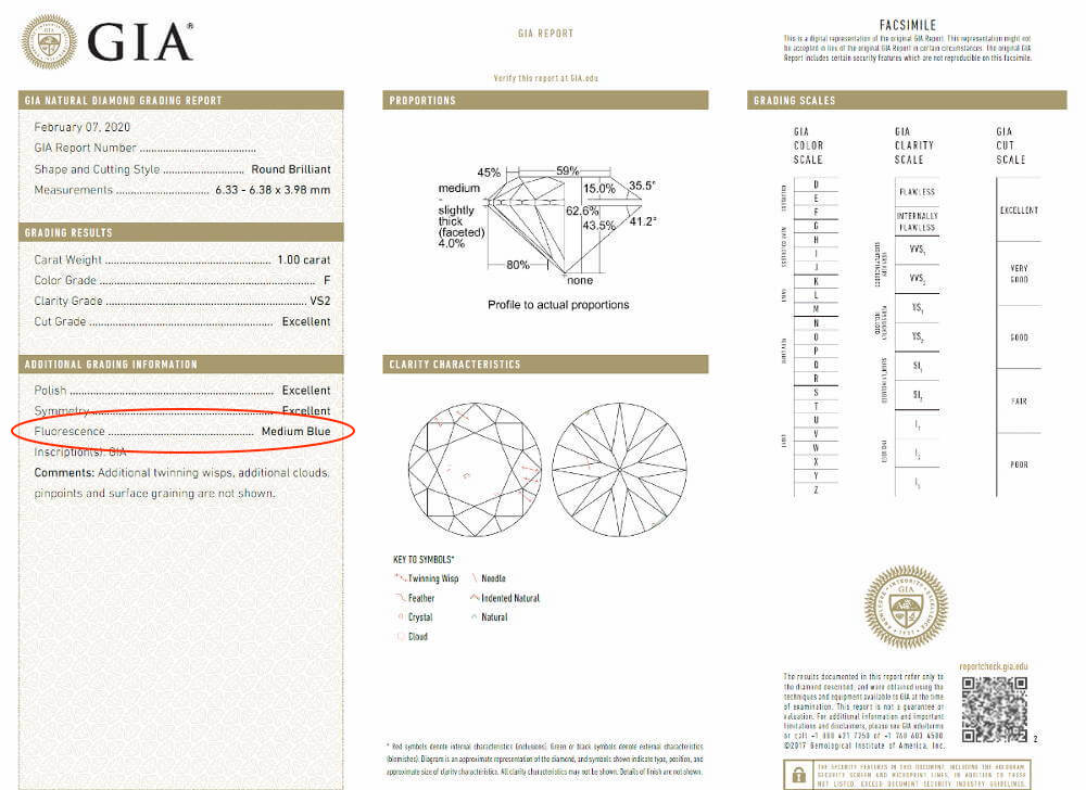 Gia certificate example