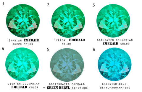Understanding the colour of emeralds