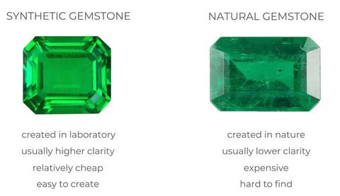 The presence of inclusions is a strong indication that the stone is a genuine emerald