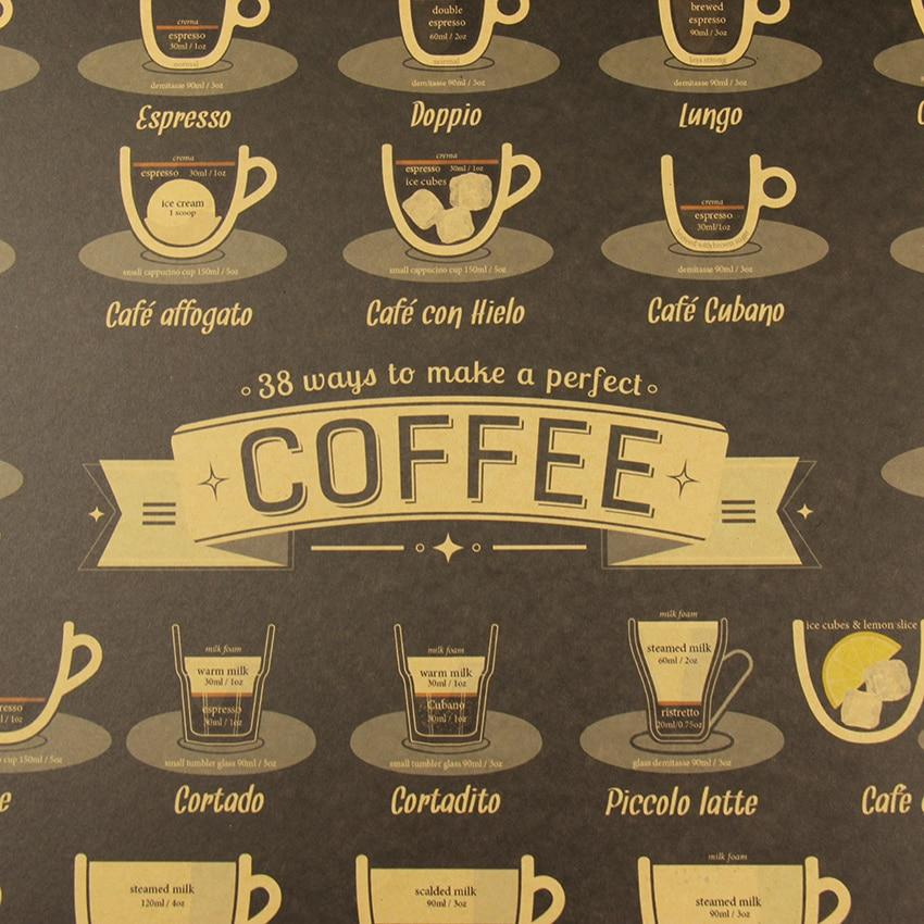 Perfect Coffee Chart - TEROF