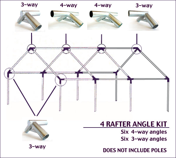 Wall Tent Shop Angle Kit