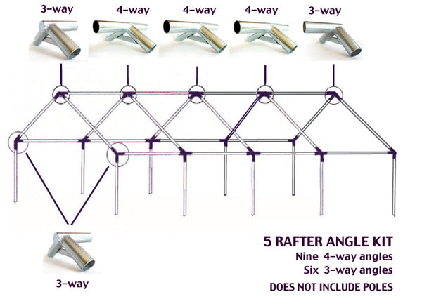 Canvas Tent and Wall Tent Angles, Joints, Brackets - to make frame