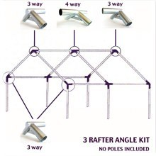 angle kit instructions