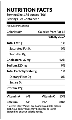 Clam Meat nutrition facts