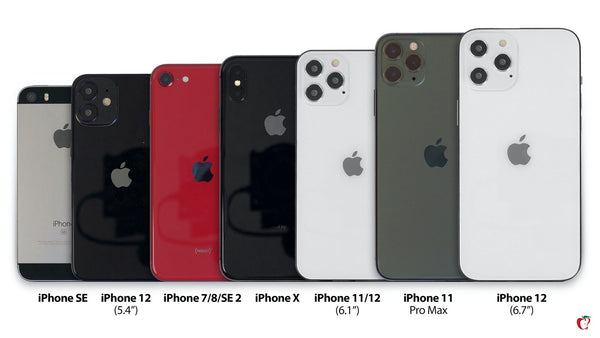 MacRumors.com compares an iPhone 12 dummy's size against existing iPhones.