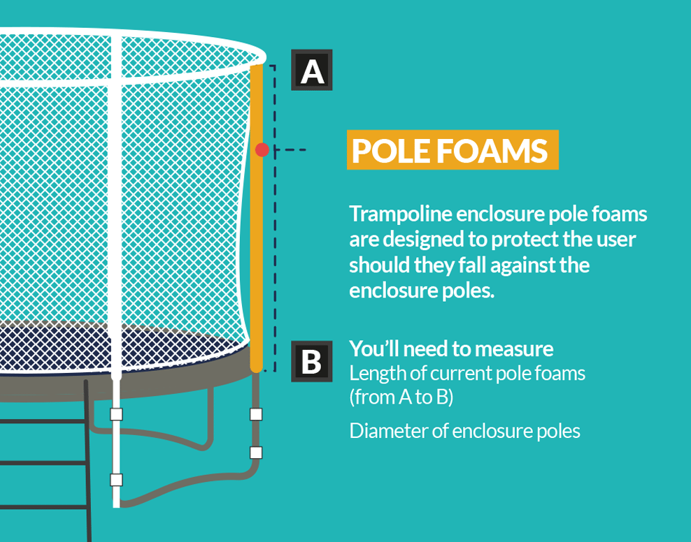 1.63m Trampoline Enclosure Pole Foams - Set of 8 (for 38mm wide pole)