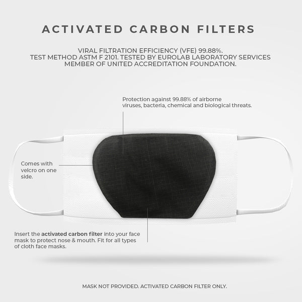 Activated Carbon Filter Inserts for Face Masks