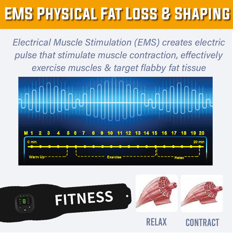 EMS Physical Fat Loss & Shaping