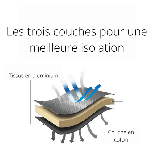 Couches Sac Isotherme